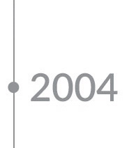 rok_2004